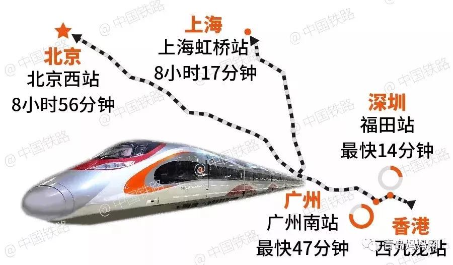青岛人可以坐高铁去香港了,今起售票,全程只要1100,这些美景