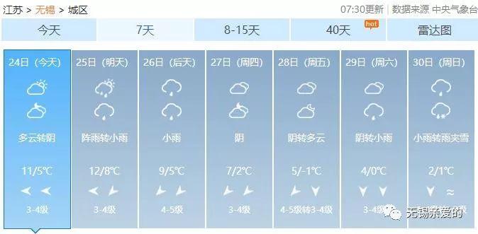 @所有无锡人,2018年天气可能以大雪收尾……